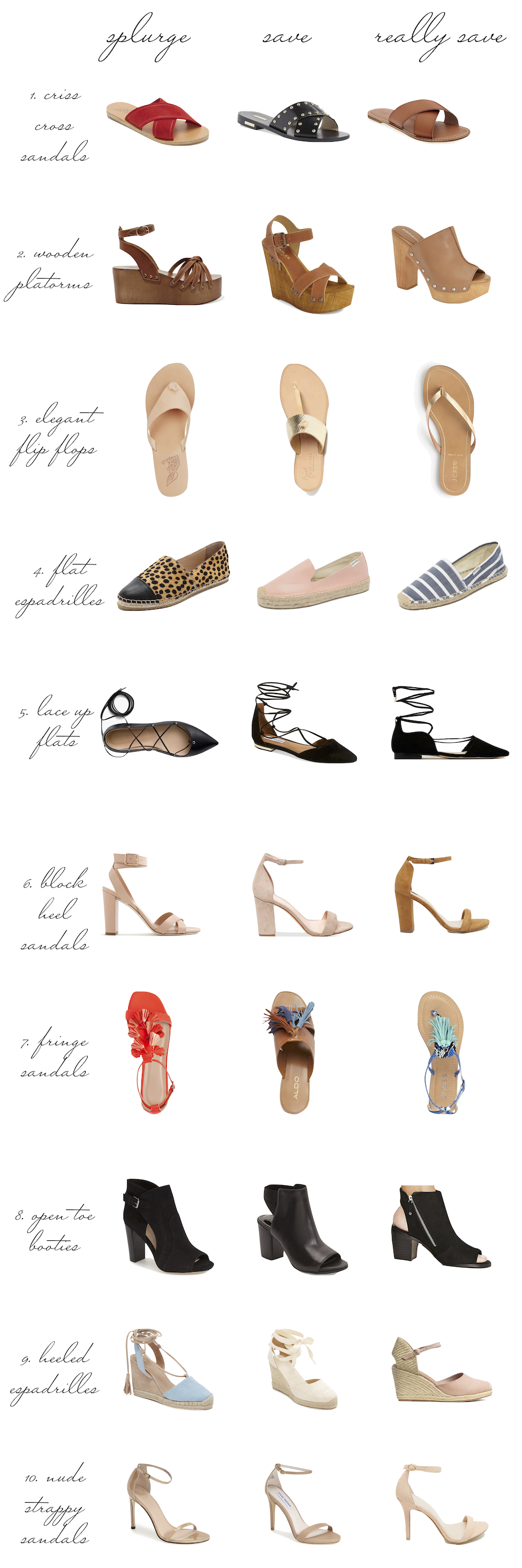 The Best Spring Shoes at Every Price Point... The Stripe Blog