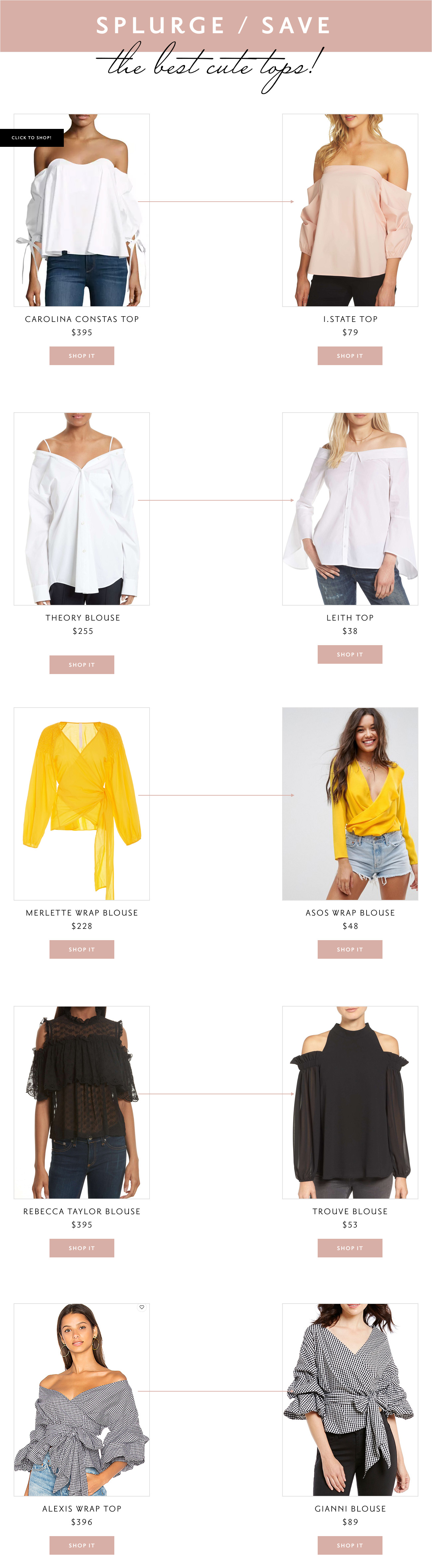 splurge vs. save: the best cute tops | the stripe blog