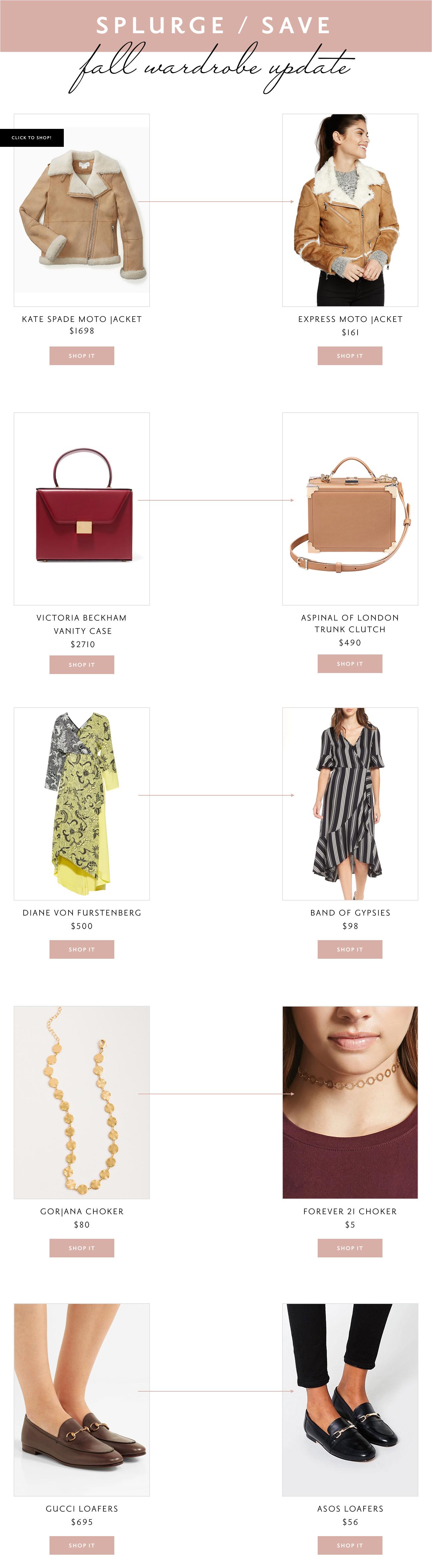 fall 2017 wardrobe update | the stripe