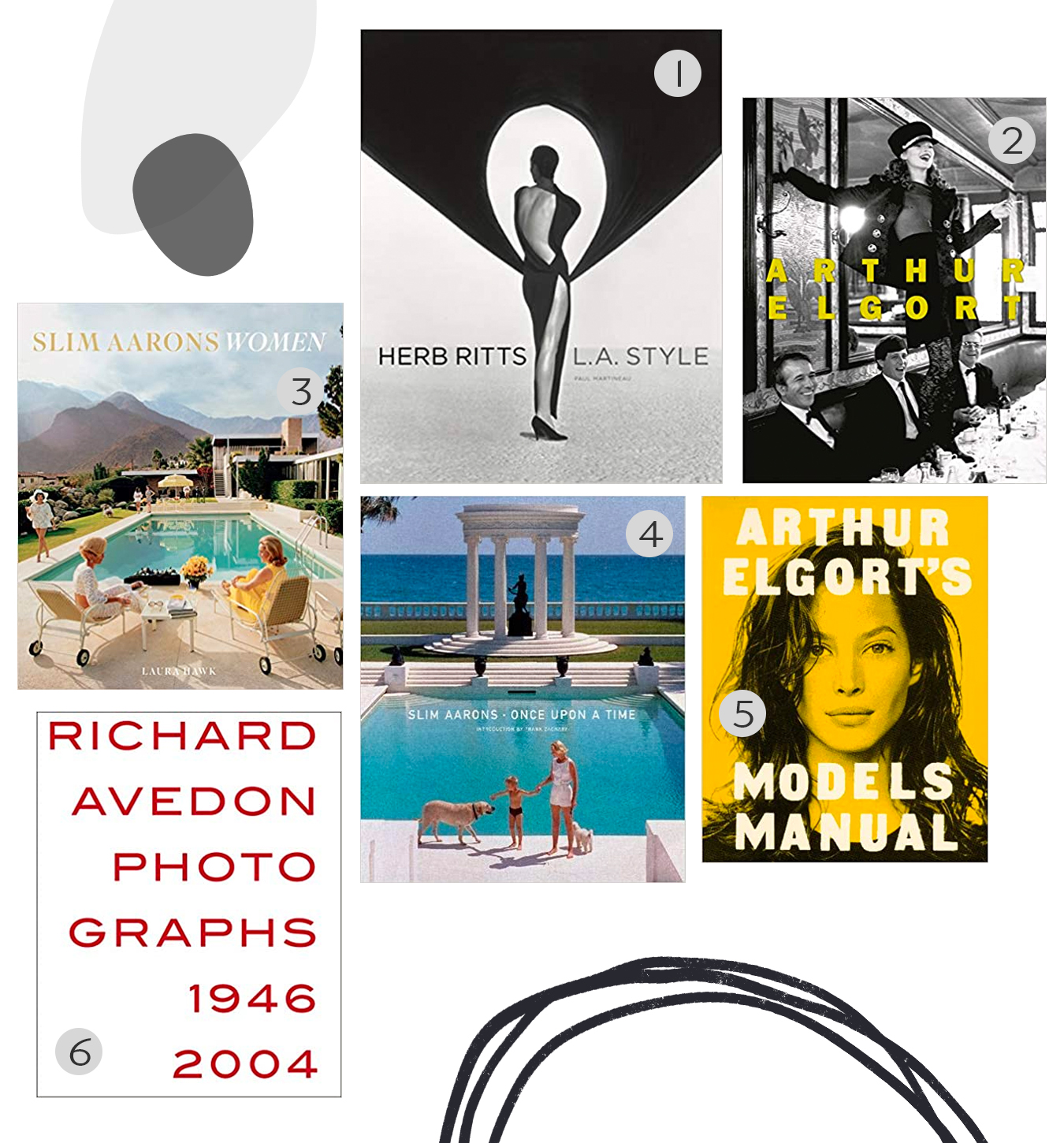 photography book recommendations
